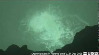 Halema`uma`u Filling and Draining Cycle