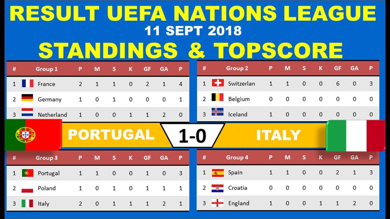 uefa champions league standings 2018 win liceopatti it