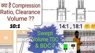 37) Compression Ratio ~ Swept & Clearance Volume    TDC & BDC    Ic Engine ~ Hindi