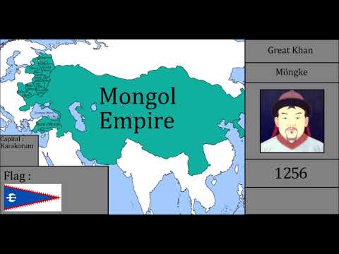 History of Mongolia : Every Year 1205-2017