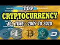 How to Capitalize on #Bitcoin (Technical Analysis) - 8-16-18