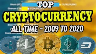Top Cryptocurrencies by Market Capitalization  [2009-2020]
