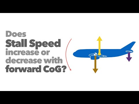 Does Stall Speed increase or decrease with forward Centre of Gravity?