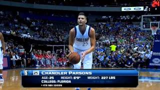 Chandler Parsons Up And Coming 2015 Highlight Mix