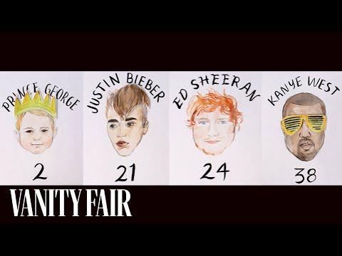 Male Celebrities Aged 1-100 | Vanity Fair
