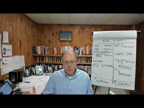 Money Math Minute. Your Financial Statements-The Balance Sheet
