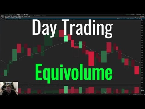 Day Trading with Price & Volume on $MU - 2018-04-25