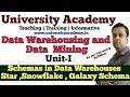 L7:Schemas in Data Warehouses  Star Schema  Snowflake Schema Galaxy Schema Fact Constellation Schema
