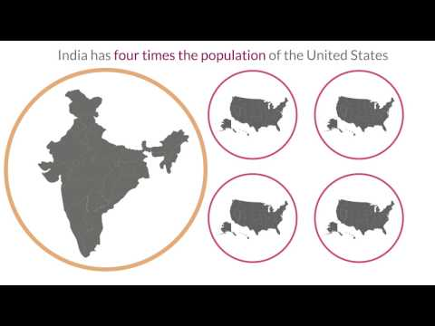 The Youngest Population on Earth [The Importance of India MOOC 1.2.1]