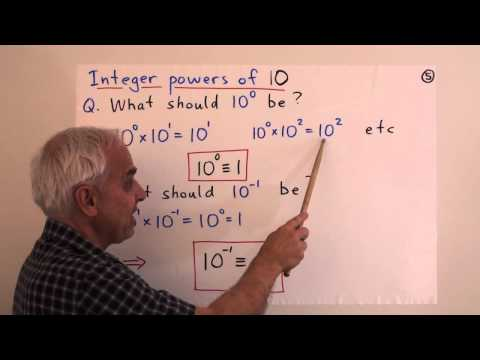 Year9Maths7: Index laws, powers of 10 and negative exponents