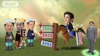 """""""真っ向対決"""" 参議院のドン輿石氏VS安倍総理(13/03/05)"""
