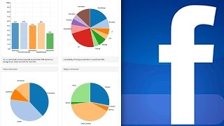 What Your Facebook Knows About You That You Don't