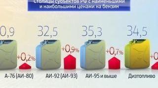 видео Центр продаж отечественных и импортных автомобилей в России по низким ценам