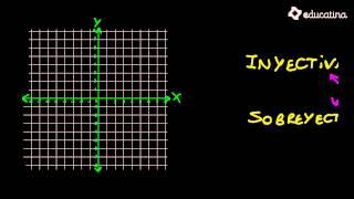Función biyectiva - Álgebra - Educatina