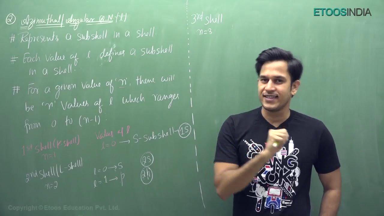 Fundamentals of Inorganic Chemistry | NEET 2021 | NEET Chemistry Class 11 by PS Sir | Etoosindia
