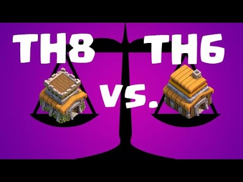 Clash of Clans- How to weight your base (part1)