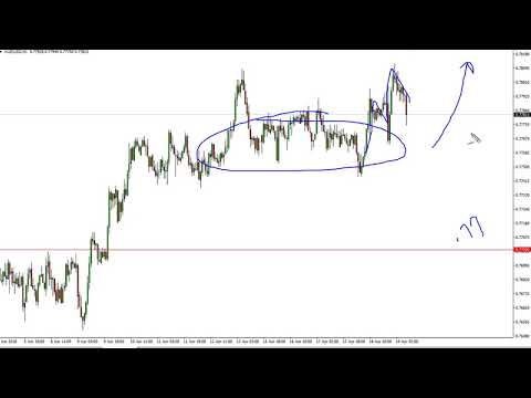 AUD/USD Technical Analysis for April 20, 2018 by FXEmpire.com