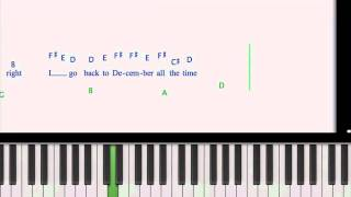 Piano Tutorial  Back To December  Taylor Swift