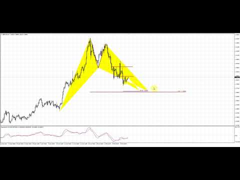 Forex Peace Army | Sive Morten GBPUSD Daily 02.13.18