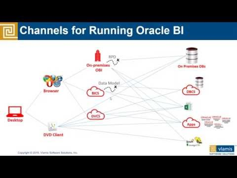 Oracle BI SampleApp v607 and Resources