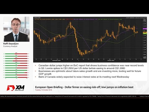 Forex News: 16/10/2018 - Dollar firmer on easing risk-off; kiwi jumps on inflation beat