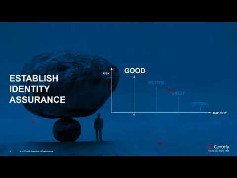 Rethink Security with Centrify - webinar