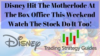 Disney Hit The Motherlode At The Box Office This Weekend   Watch The Stock Do It Too! +Bitcoin