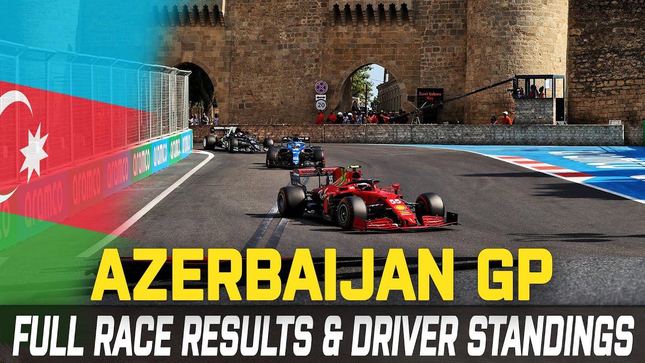 Grand Prix race results: Perez wins Baku F1 race after Verstappen ...