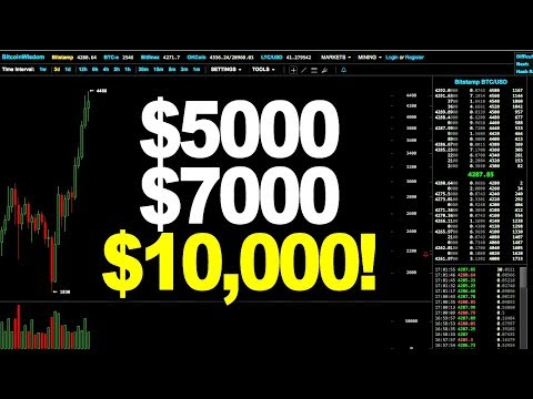 Bitcoin Price Technical Analysis - $5000 $7000 $10000! (August 18th 2017)