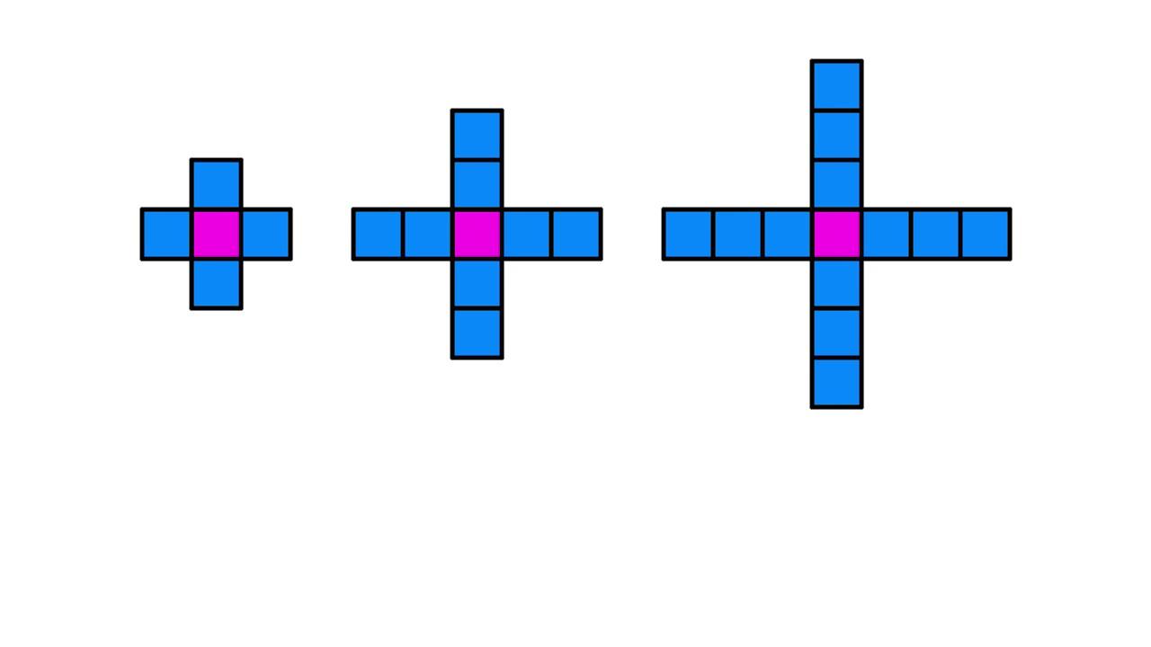 Growing Patterns - 3rd Grade Math - Class Ace [ 720 x 1280 Pixel ]