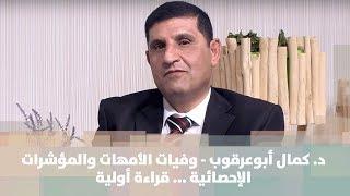د. كمال أبوعرقوب - وفيات الأمهات والمؤشرات الإحصائية ... قراءة أولية