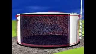 Учебный фильм: Безопасное производство работ в Транснефти(Безопасное производство работ: - при выводе резервуара из эксплуатации; - при очистке резервуара от нефтешл..., 2015-03-20T20:32:31.000Z)