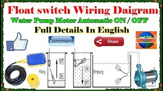 How To Install | Float Switch Wiring And Control Diagram | Water Pump Motor  Automatic ON / OFF - YouTube | Two Float Switch System Schematic |  | YouTube