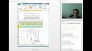 ЛР №4. Определение удельного заряда электрона методом магнетрона