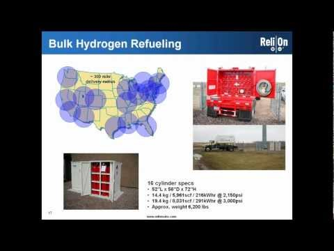 WCAI Webinar: Smart Energy Solutions Using Fuel Cells