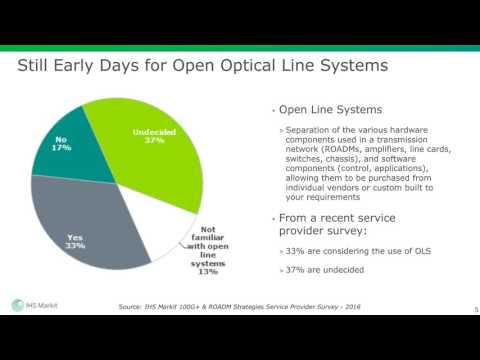 Building Flexible Networks with Open Optical Line Systems and SDN