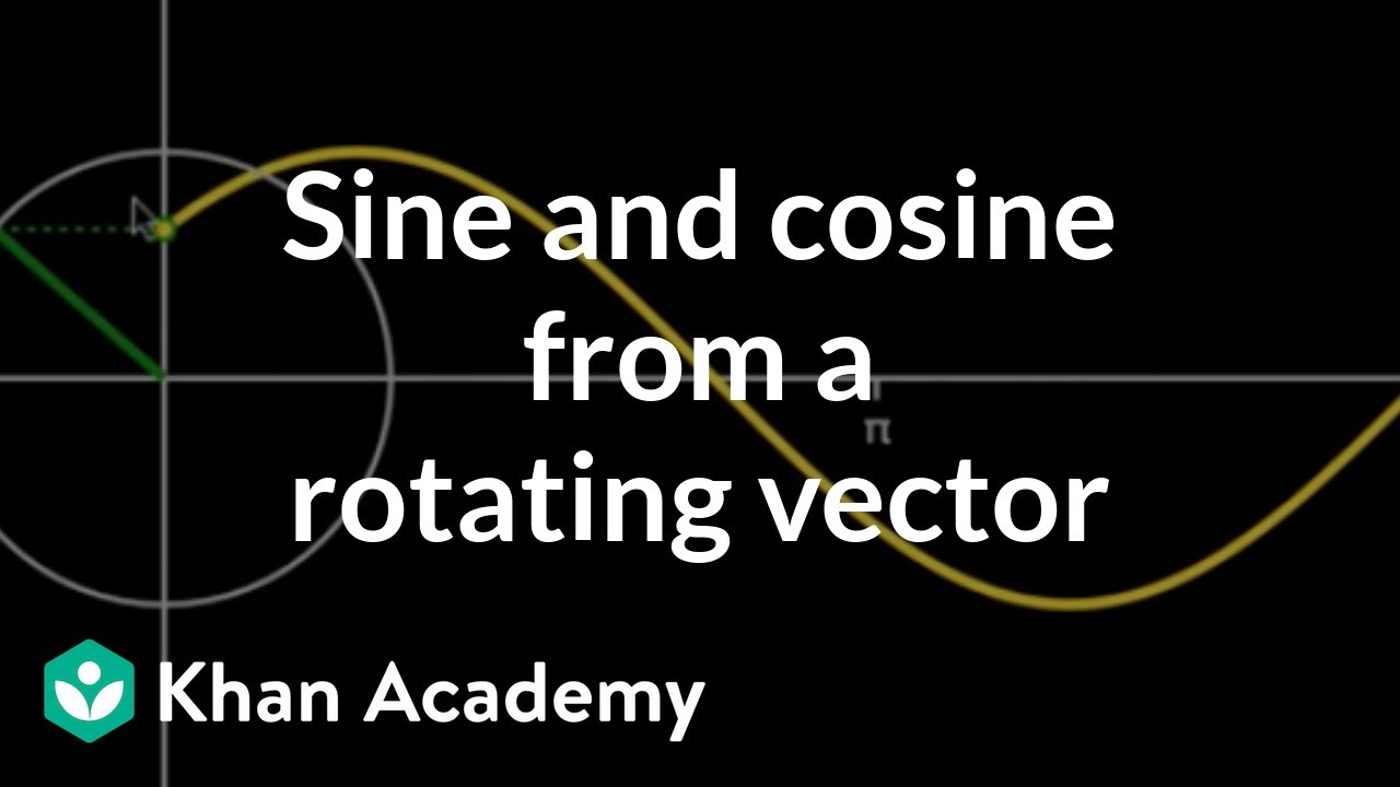 Sine And Cosine From Rotating Vector Youtube Phasor Diagram Of A Sinusoidal Waveform