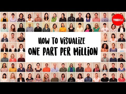 How To Visualize One Part Per Million