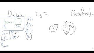Clase de Dilatación en Sólidos