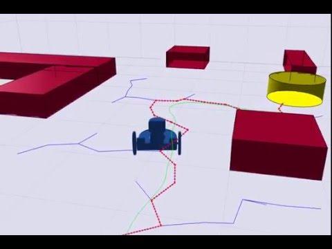RRT* in a 3D Environment