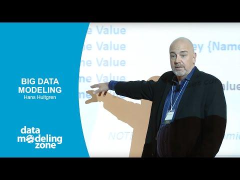 Big Data Modeling - Hans Hultgren (DMZ Europe 2015)