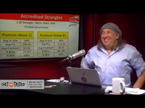 Why you need to be contrarian to trade options