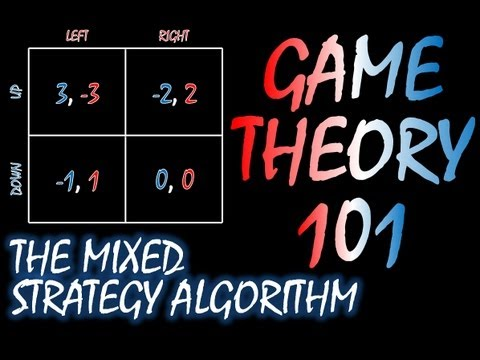 Game Theory 101 MOOC (#8): The Mixed Strategy Algorithm