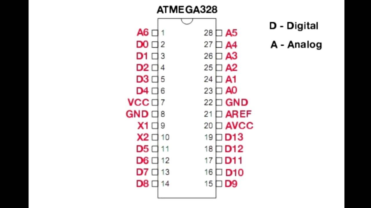 how to add atmega 328 to avrdude