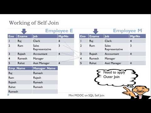 Self Join and Its Demonstration