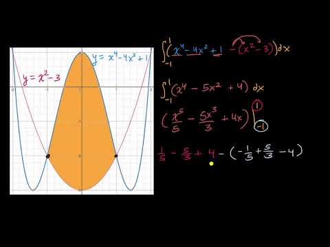 Worked example: area between curves | AP Calculus AB | Khan