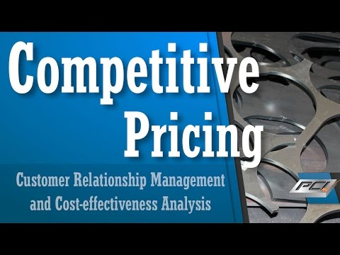 Competitive Pricing - Competitive Priorities and Customer Relationship Management