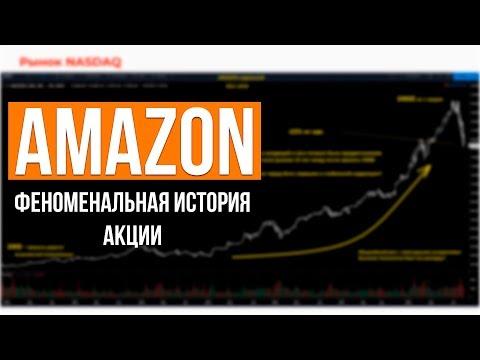 Феноменальная история акции AMAZON