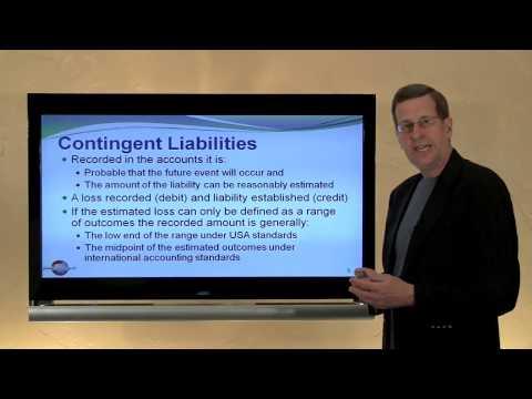 12 - Contingent Liabilities