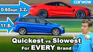 Quickest vs slowest car to 60mph of EVERY brand - RANKED!
